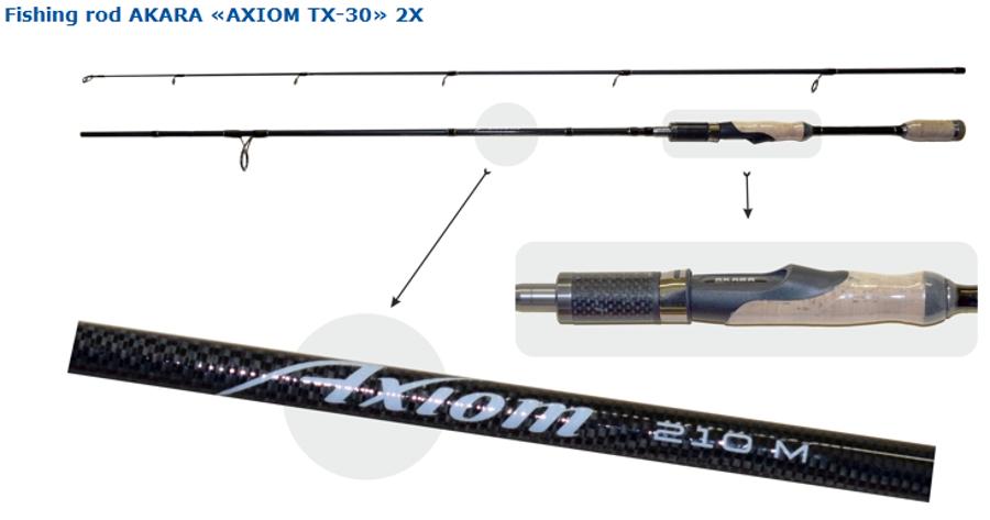 """AKARA """"AXIOM TX-30"""" 240 M"""