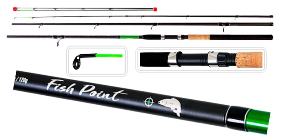 AKARA «FISH POINT TX-20» L17033 3X